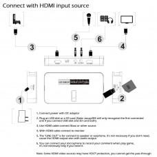 SCHEDA DI ACQUISIZIONE HD GAMER CAPTURE 1080P USB SD Card COMPATIBILE XBOX 360 e PS3/4